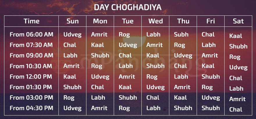 day-choghadiya