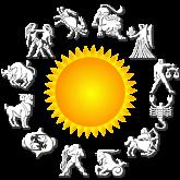 सूर्य राशि
